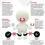 Informativni plakat o oralnom karcinomu